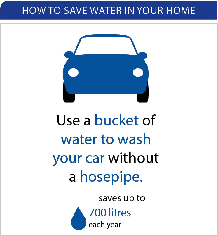 how to save water in your home hessequa municipality